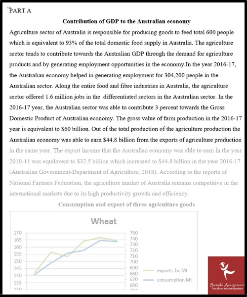 agricultural production and management assignment sample solution