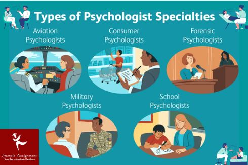 benefits of developmental psychology assignment help