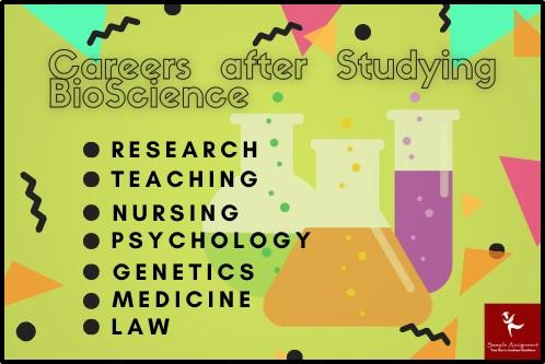 bioscience academic assistance through online tutoring canada