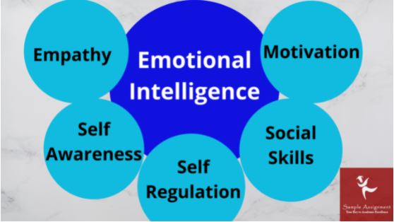 develop and use emotional intelligence report writing help