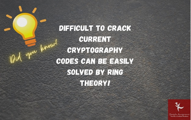 difficult to crack current cryptography codes can be easily solved by ring theory