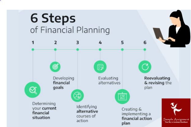 financial planning academic assistance through online tutoring canada