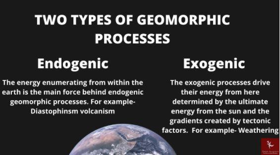 geomorphology academic assistance through online tutoring canada