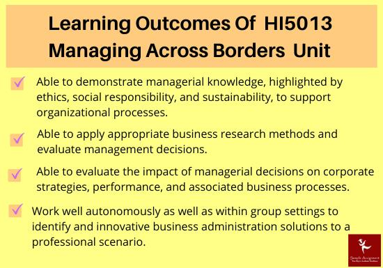 hi5013 assignment help