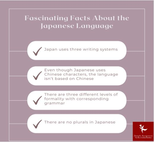 japanese studies assignment help