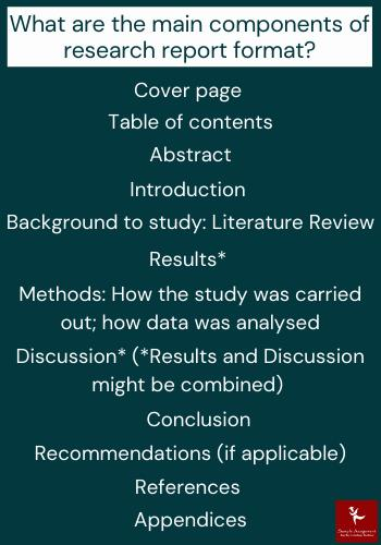 management research assignment answer uk