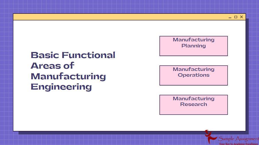 manufacturing engineering areas