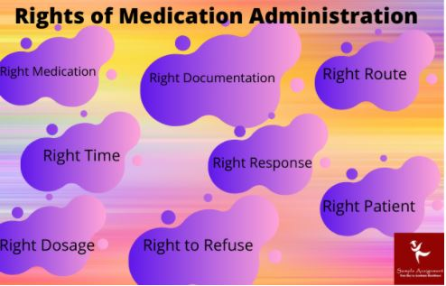 medication administration academic assistance through online tutoring