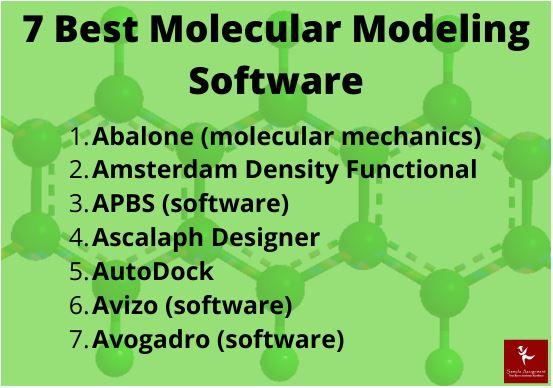 molecular modelling assignment help uk
