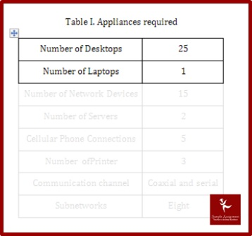 network routing protocols assignment sample table