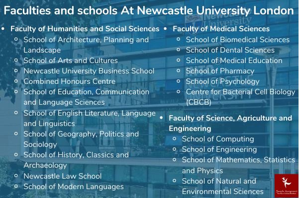 newcastle university london assignment help