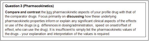 pharmacology homework help query sample