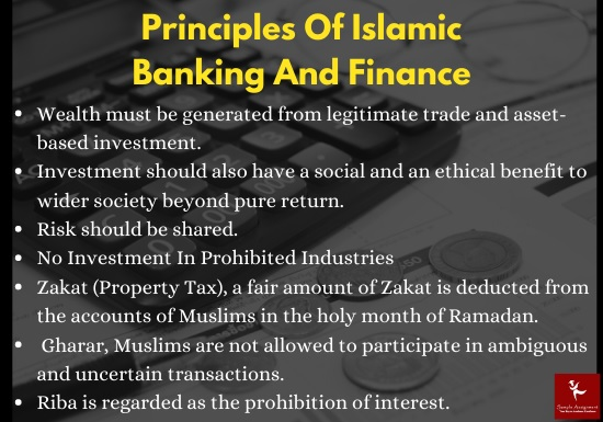 principles of islamic banking and finance