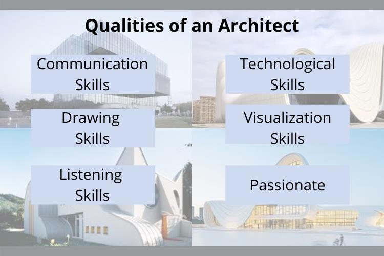 qualities of architect canada