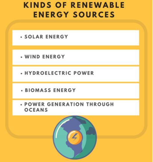 renewable energy academic assistance through online tutoring canada