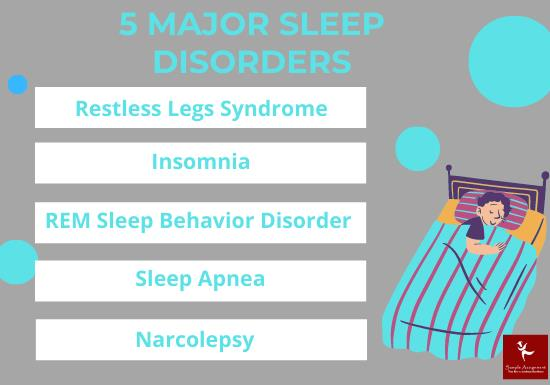 sleeping habits research paper help