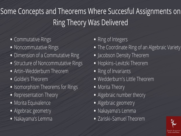 some concepts and theorems where successful assignment ring theory was delivered
