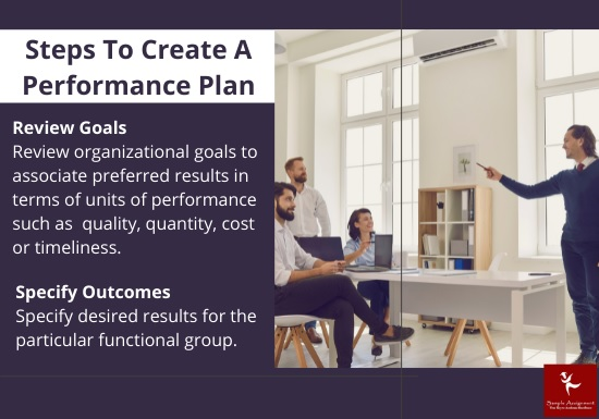 steps to create a performance plan for BSBWOR501 workbook assessment answer
