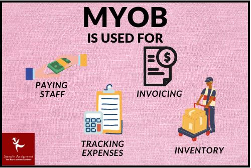 uts MYOB assignment help