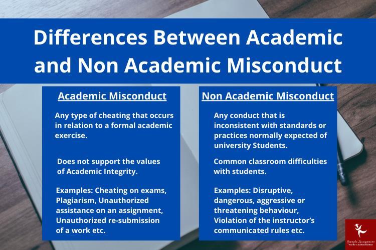 academic vs non academic misconduct