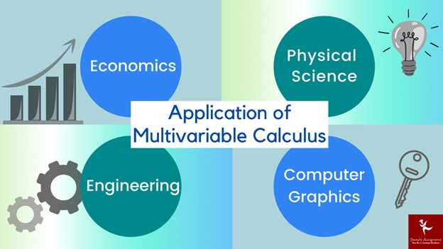 applications of multivariable calculas