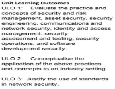 bachelor of information technology assignment sample