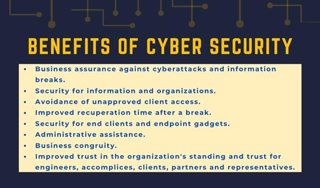 benefits of cyber security homework help