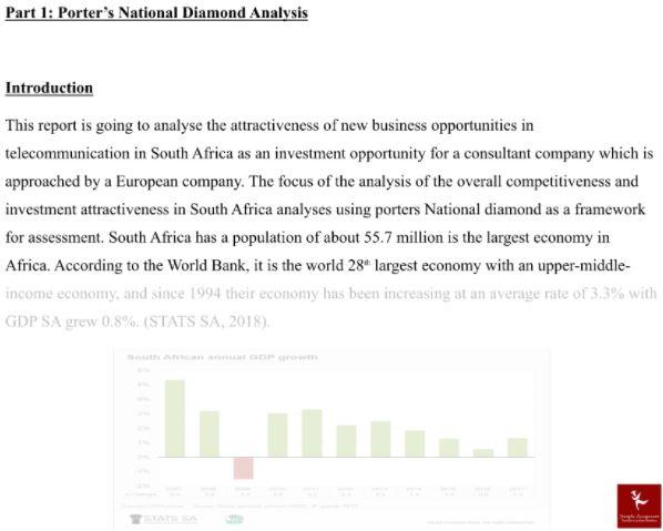 business administration international business homework assignment solution