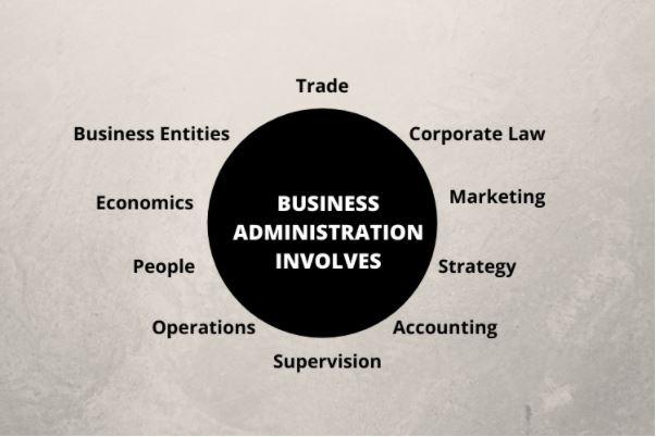 business administration management homework online