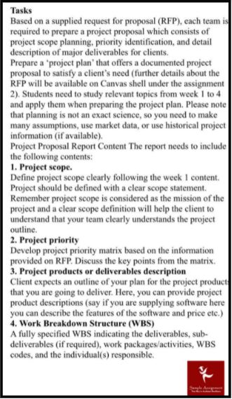 business administration purchasing and management homework sample