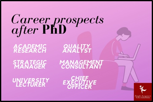 career prospects after phd