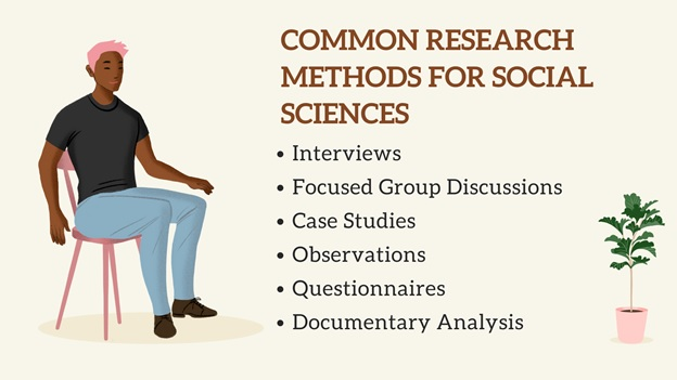common research methods for social sciences