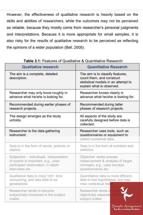 dissertation methodology writing helpers