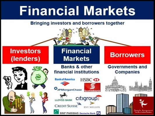 financial markets bringing investors and borrowers together