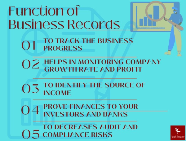 function of business records