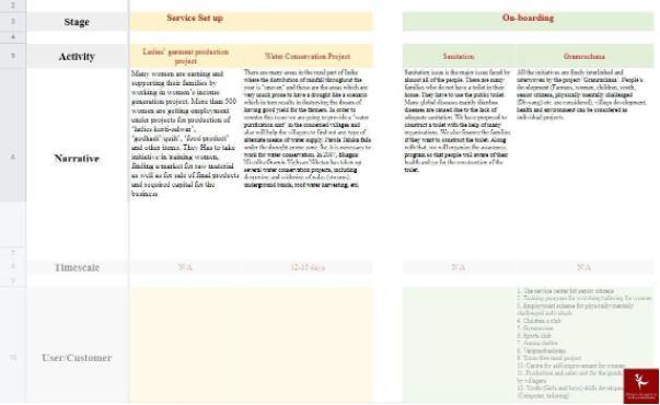 higher business management homework online