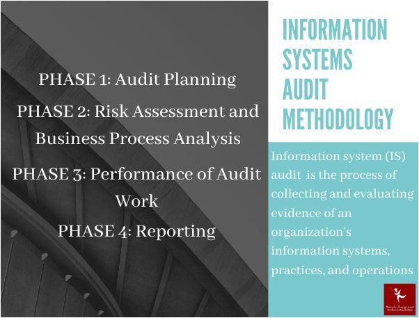 information systems audit homework help