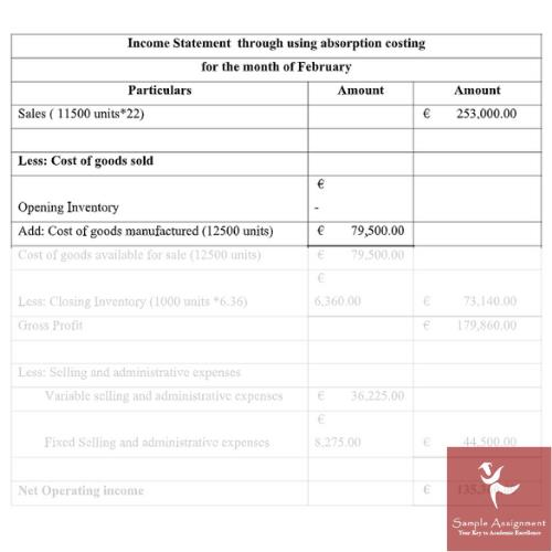 managerial accouning homework answer canada