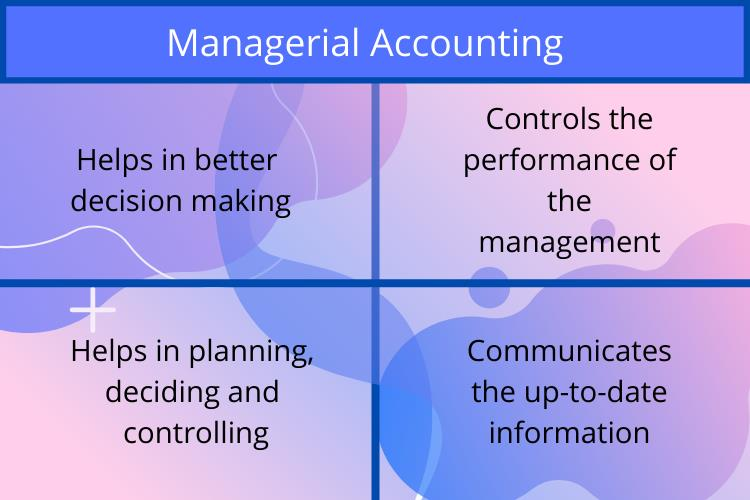 managerial accouning homework help canada