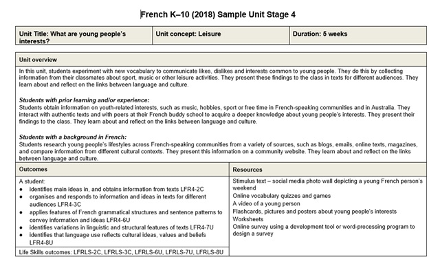 online higher french coursework sample