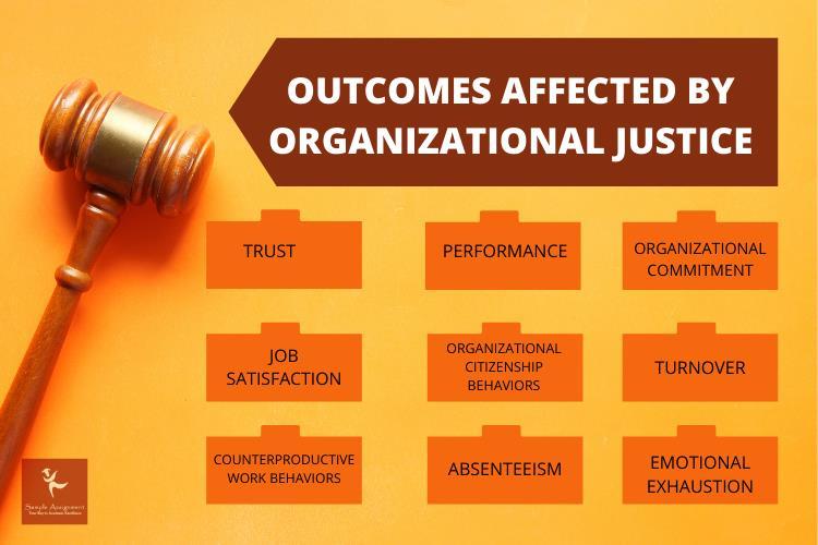 organizational justice academic assistance through online tutoring canada