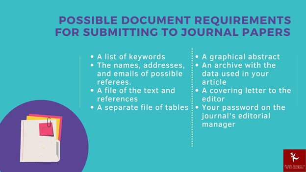 possible document requirements for submitting to journal papers