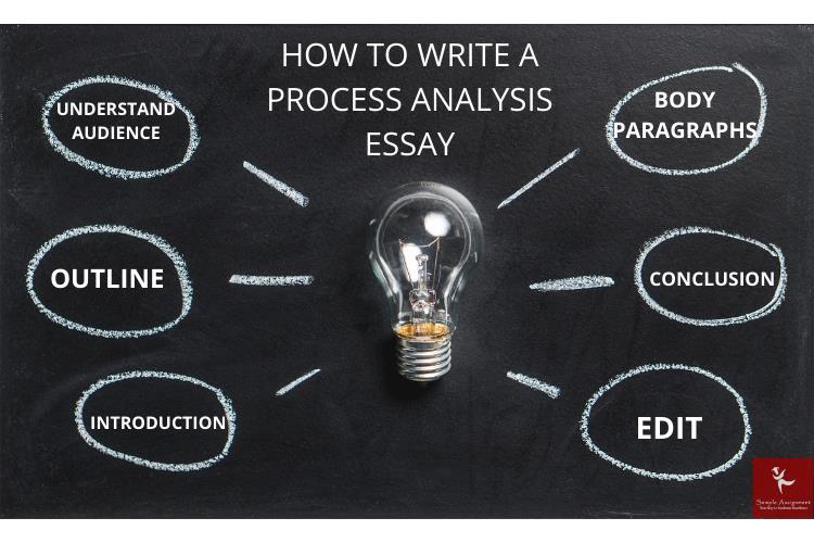process analysis essay writing tips