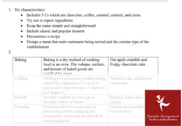 sithpat006 produce desserts assessment sample answer