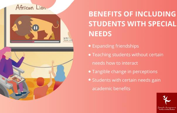 special education academic assistance through online tutoring canada