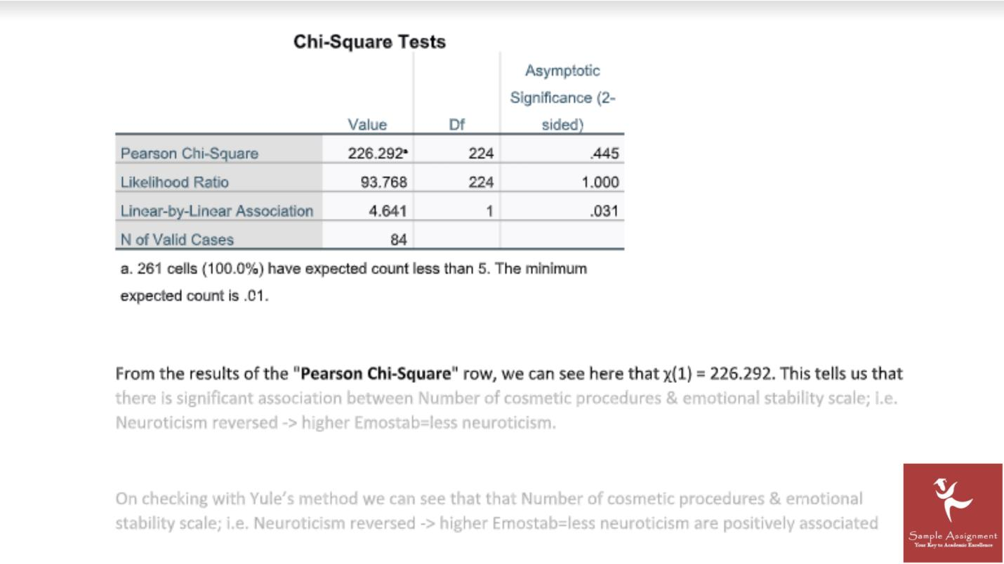 spss assignments solution