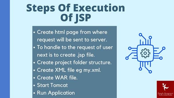 steps of execution of jsp