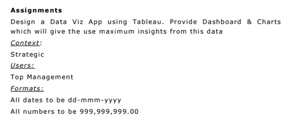 tableau sample assignment question