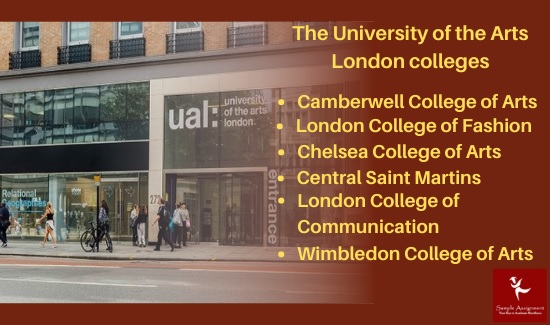 the university of the arts london colleges