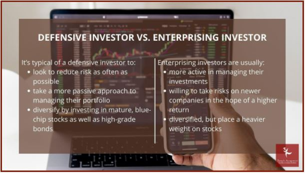 valuing investments assignment online